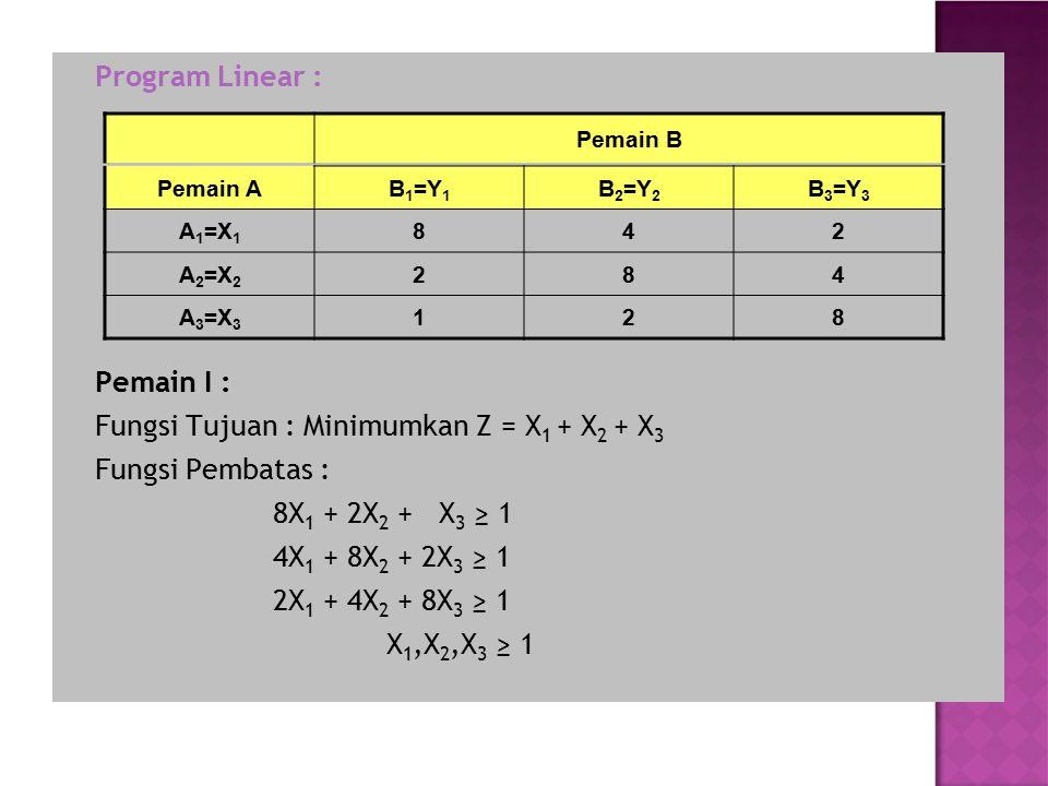 Fungsi Tujuan : Minimumkan Z = X1 + X2 + X3 Fungsi Pembatas :