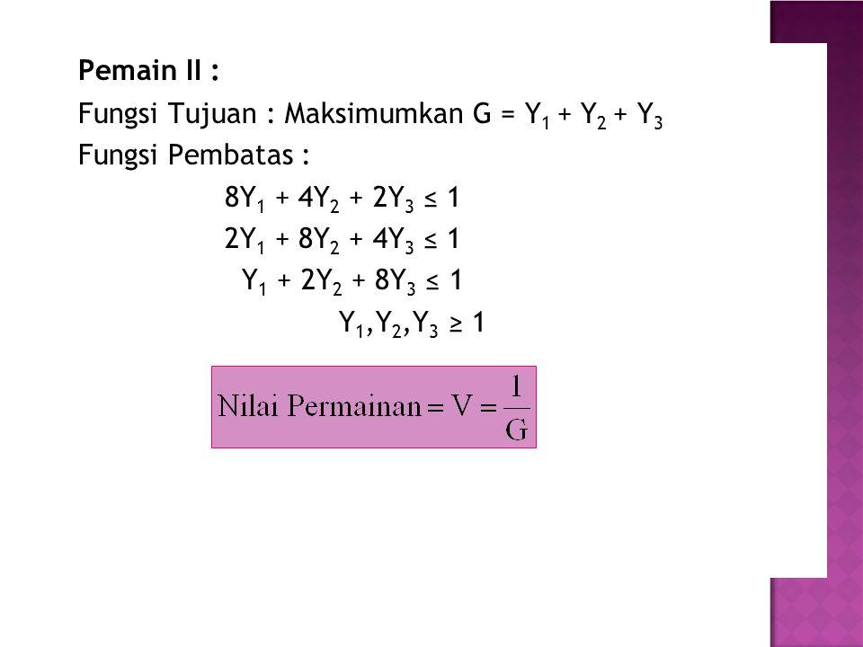 Pemain II : Fungsi Tujuan : Maksimumkan G = Y1 + Y2 + Y3