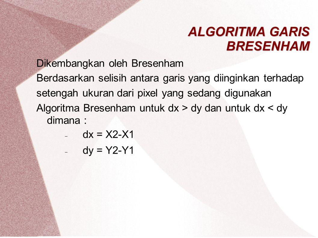 ALGORITMA GARIS BRESENHAM