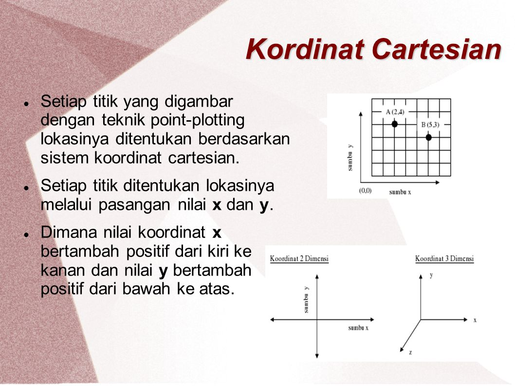 Kordinat Cartesian Setiap titik yang digambar dengan teknik point-plotting lokasinya ditentukan berdasarkan sistem koordinat cartesian.