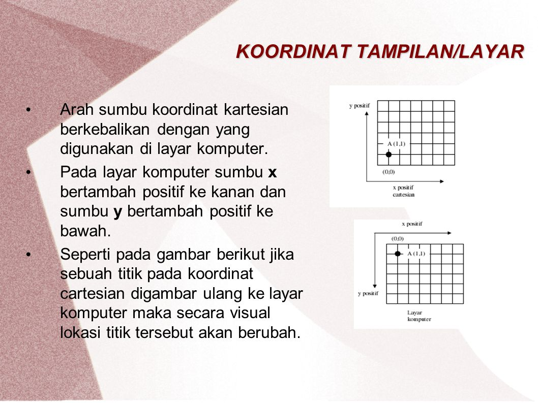 KOORDINAT TAMPILAN/LAYAR