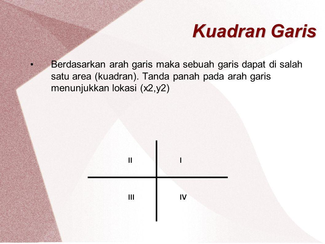 Kuadran Garis Berdasarkan arah garis maka sebuah garis dapat di salah satu area (kuadran). Tanda panah pada arah garis menunjukkan lokasi (x2,y2)