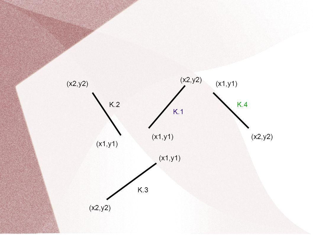 (x2,y2) (x2,y2) (x1,y1) K.2 K.4 K.1 (x1,y1) (x2,y2) (x1,y1) (x1,y1) K.3 (x2,y2)