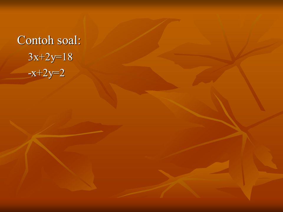 Contoh soal: 3x+2y=18 -x+2y=2