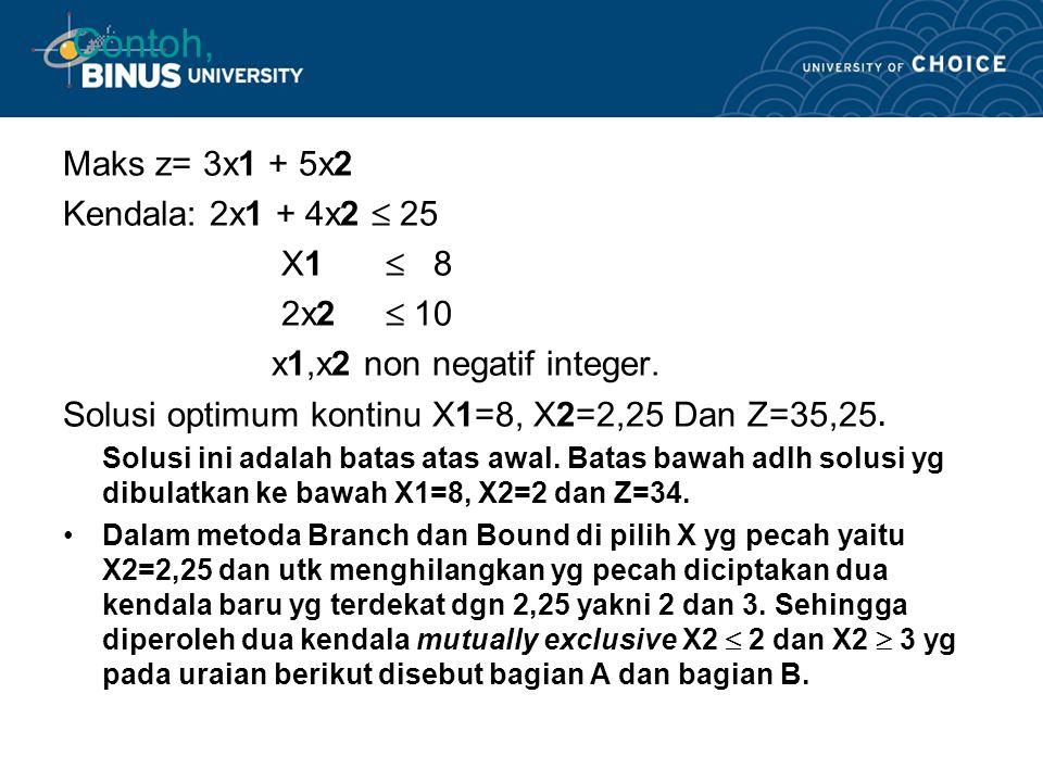 Contoh, Maks z= 3x1 + 5x2 Kendala: 2x1 + 4x2  25 X1  8 2x2  10