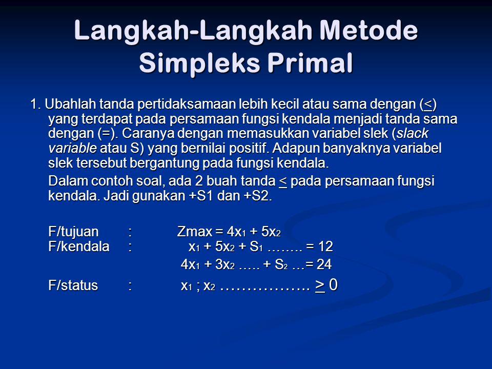 Langkah-Langkah Metode Simpleks Primal