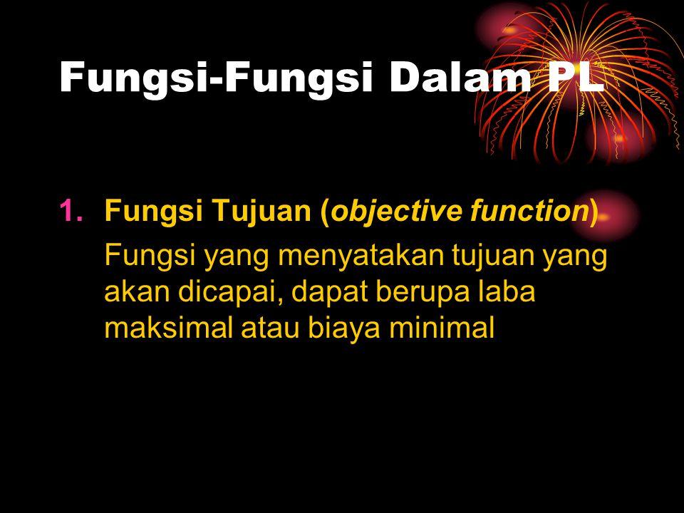 Fungsi-Fungsi Dalam PL