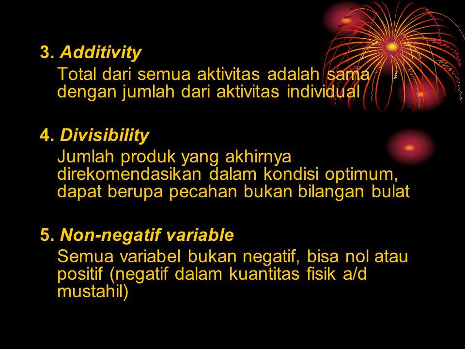3. Additivity Total dari semua aktivitas adalah sama dengan jumlah dari aktivitas individual. 4. Divisibility.