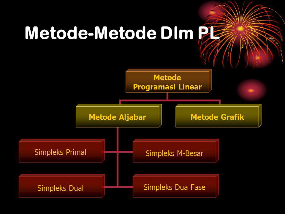 Metode-Metode Dlm PL