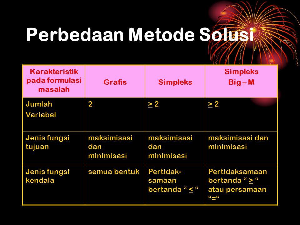 Perbedaan Metode Solusi