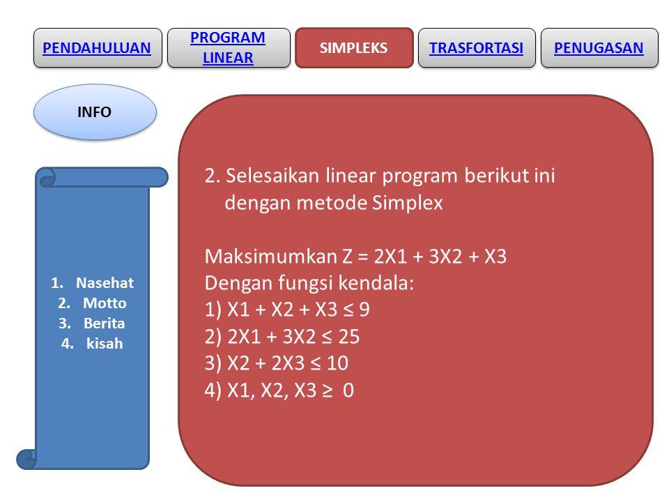 2. Selesaikan linear program berikut ini dengan metode Simplex