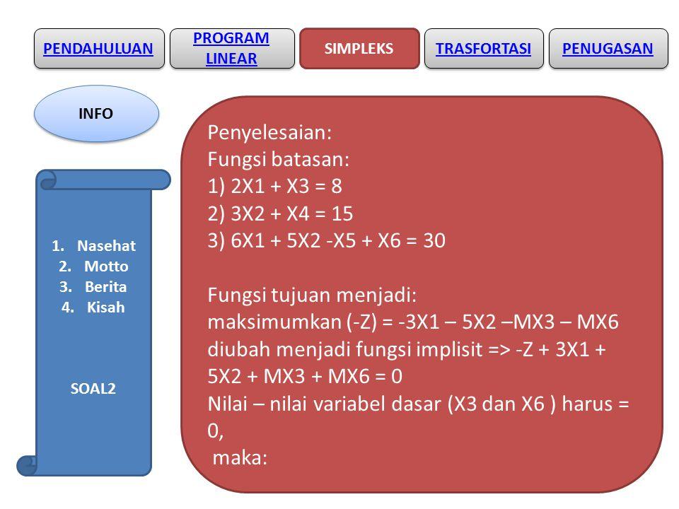Fungsi tujuan menjadi: maksimumkan (-Z) = -3X1 – 5X2 –MX3 – MX6