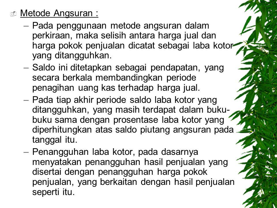 Metode Angsuran :