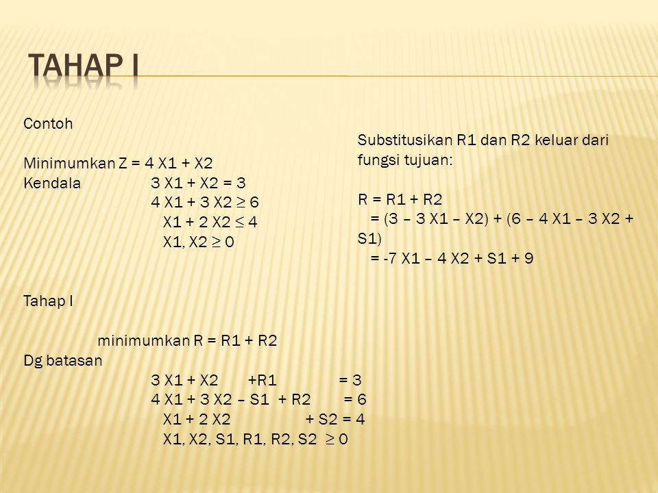 Tahap I Contoh Substitusikan R1 dan R2 keluar dari fungsi tujuan: