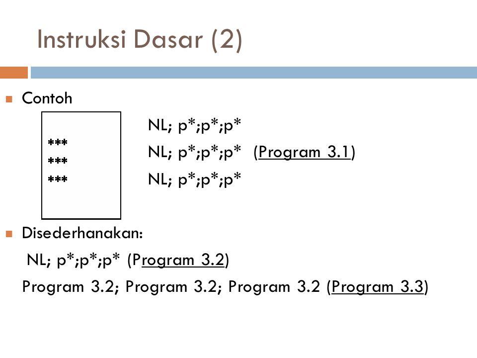 Instruksi Dasar (2) Contoh NL; p*;p*;p* NL; p*;p*;p* (Program 3.1)