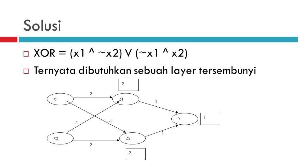 Solusi XOR = (x1 ^ ~x2) V (~x1 ^ x2)