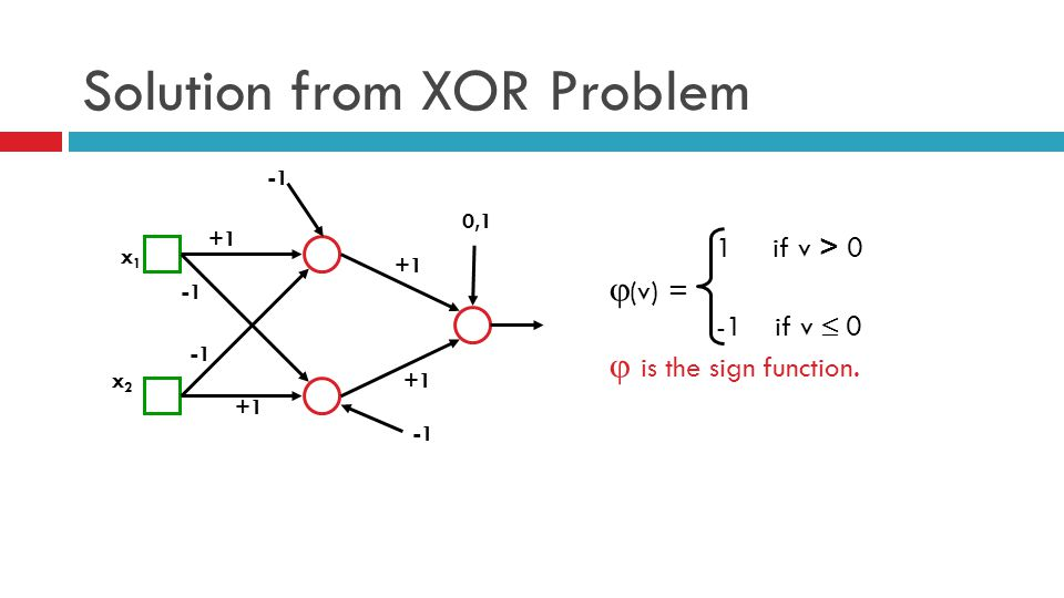 Solution from XOR Problem