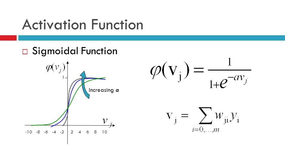 Activation Function Sigmoidal Function Increasing a 1