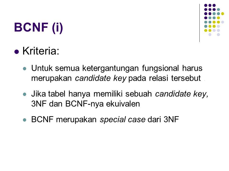 BCNF (i) Kriteria: Untuk semua ketergantungan fungsional harus merupakan candidate key pada relasi tersebut .