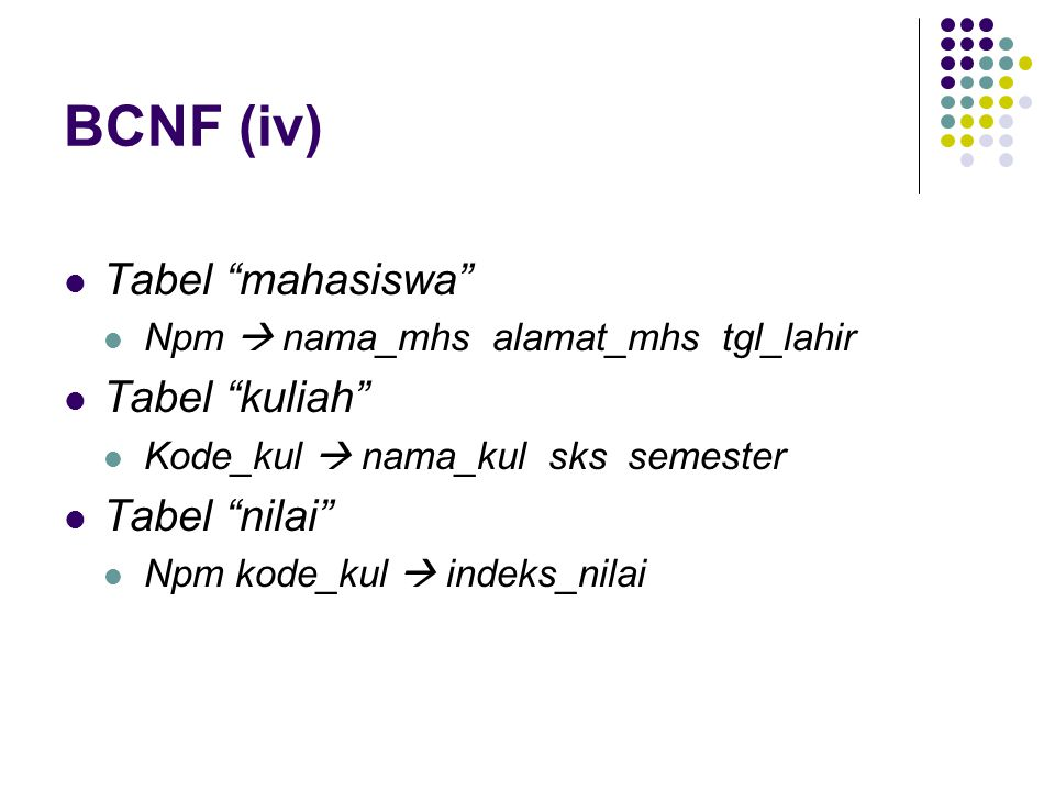 BCNF (iv) Tabel mahasiswa Tabel kuliah Tabel nilai