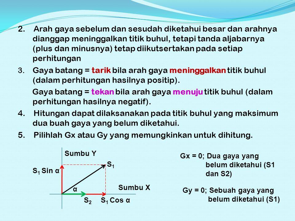 5. Pilihlah Gx atau Gy yang memungkinkan untuk dihitung.