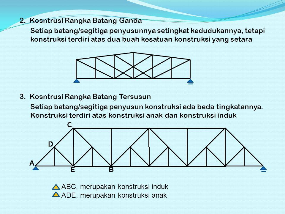 2. Kosntrusi Rangka Batang Ganda