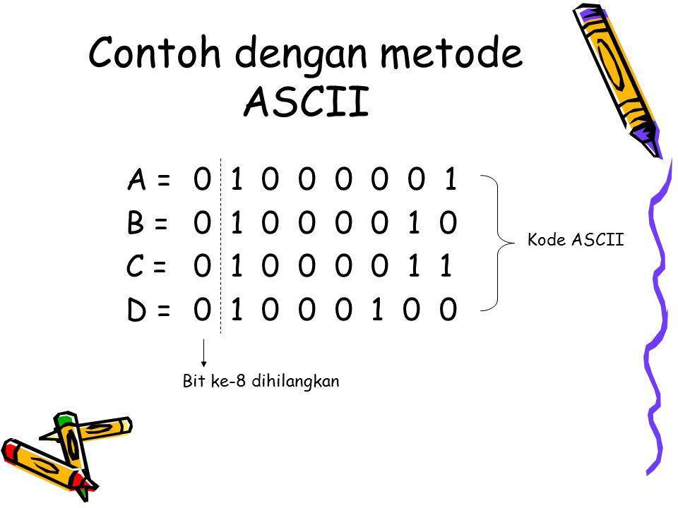 Contoh dengan metode ASCII