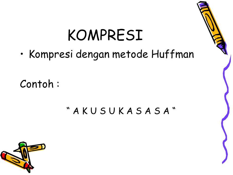 KOMPRESI Kompresi dengan metode Huffman Contoh :