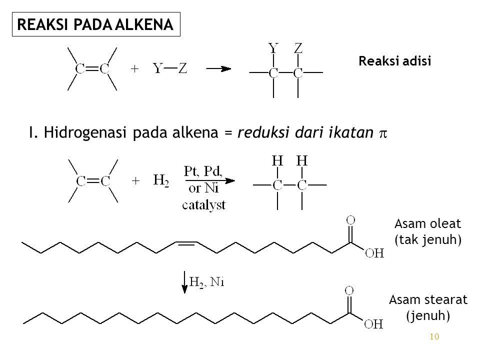 I. Hidrogenasi pada alkena = reduksi dari ikatan p