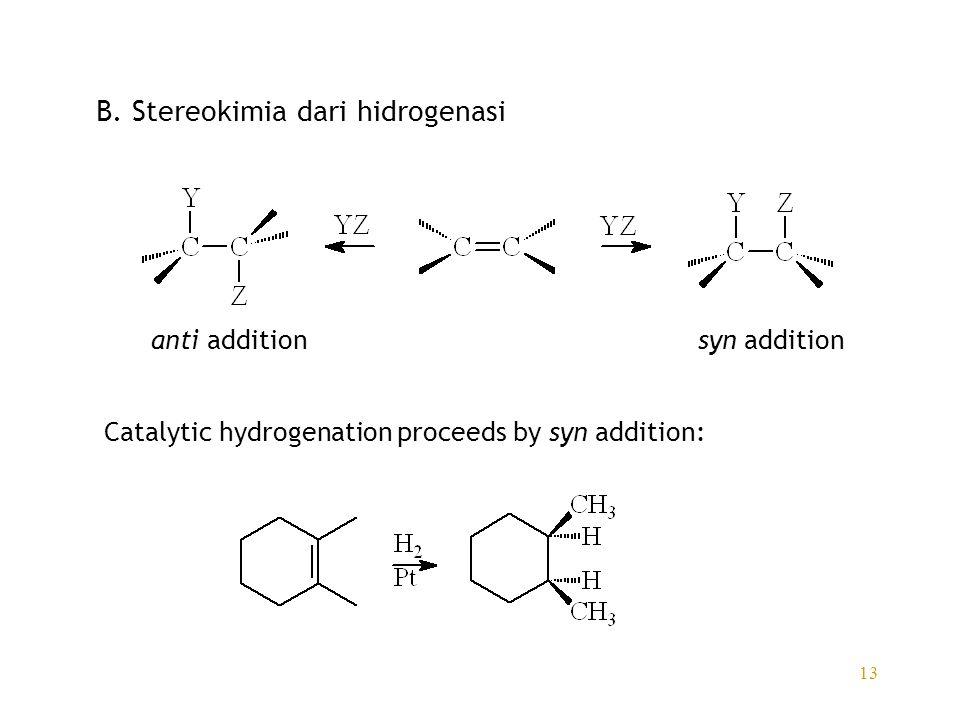 B. Stereokimia dari hidrogenasi