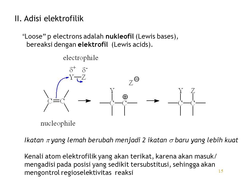II. Adisi elektrofilik Loose p electrons adalah nukleofil (Lewis bases), bereaksi dengan elektrofil (Lewis acids).