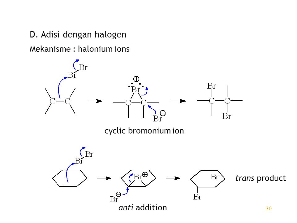 D. Adisi dengan halogen Mekanisme : halonium ions cyclic bromonium ion