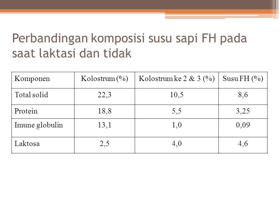 Perbandingan komposisi susu sapi FH pada saat laktasi dan tidak