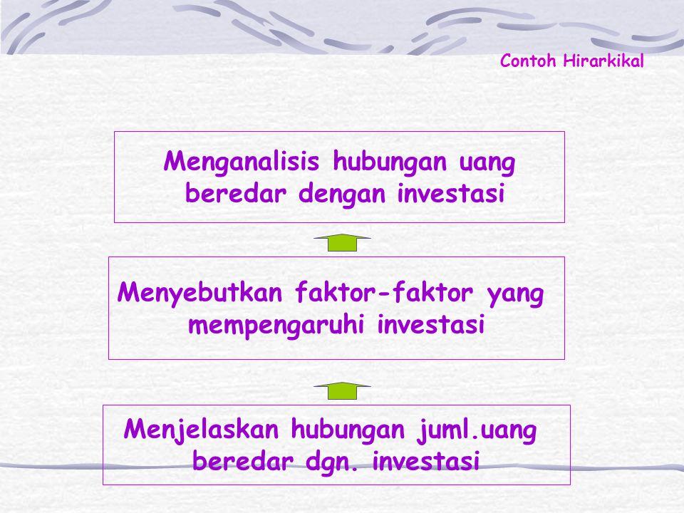 Menganalisis hubungan uang beredar dengan investasi