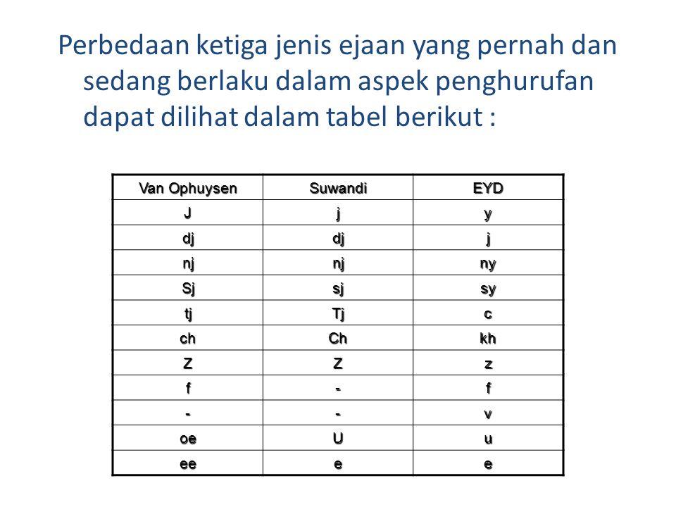 Perbedaan ketiga jenis ejaan yang pernah dan sedang berlaku dalam aspek penghurufan dapat dilihat dalam tabel berikut :