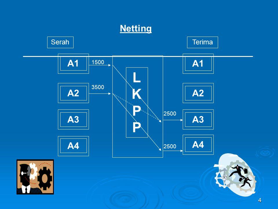 Netting Serah Terima A1 1500 A1 LKPP 3500 A2 A2 2500 A3 A3 A4 A4 2500