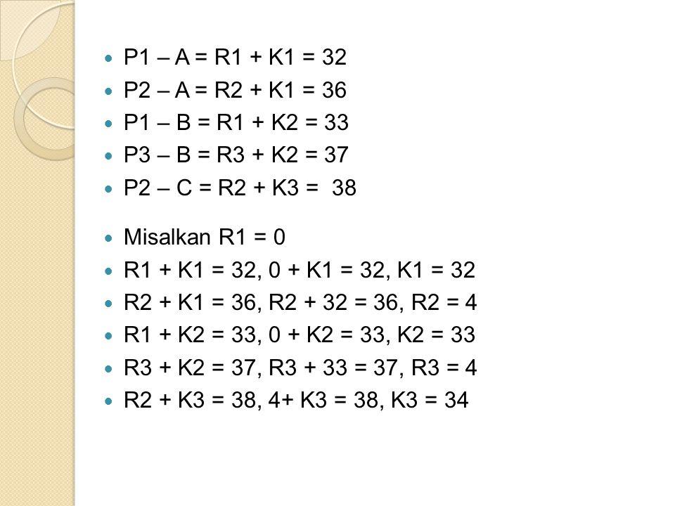 P1 – A = R1 + K1 = 32 P2 – A = R2 + K1 = 36. P1 – B = R1 + K2 = 33. P3 – B = R3 + K2 = 37. P2 – C = R2 + K3 = 38.