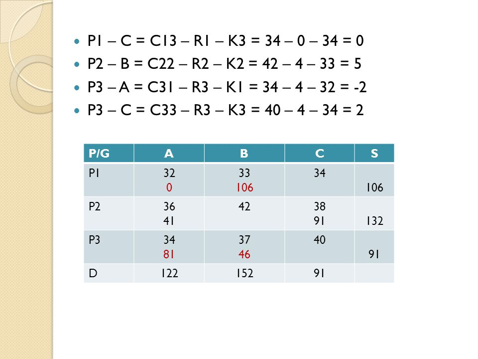 P1 – C = C13 – R1 – K3 = 34 – 0 – 34 = 0 P2 – B = C22 – R2 – K2 = 42 – 4 – 33 = 5. P3 – A = C31 – R3 – K1 = 34 – 4 – 32 = -2.