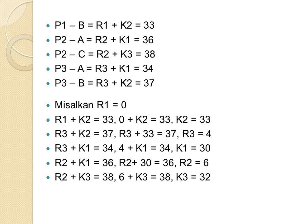 P1 – B = R1 + K2 = 33 P2 – A = R2 + K1 = 36. P2 – C = R2 + K3 = 38. P3 – A = R3 + K1 = 34. P3 – B = R3 + K2 = 37.