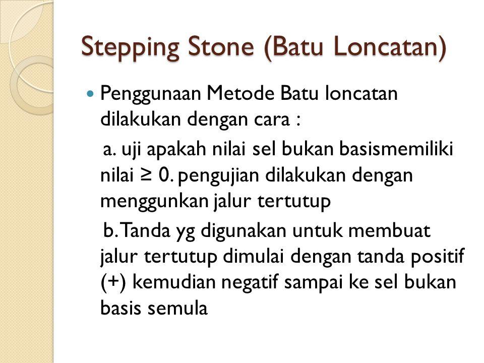 Stepping Stone (Batu Loncatan)