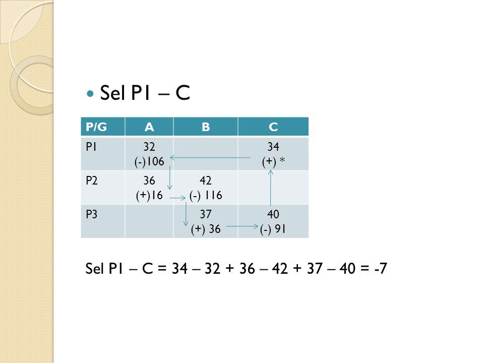 Sel P1 – C Sel P1 – C = 34 – 32 + 36 – 42 + 37 – 40 = -7 P/G A B C P1