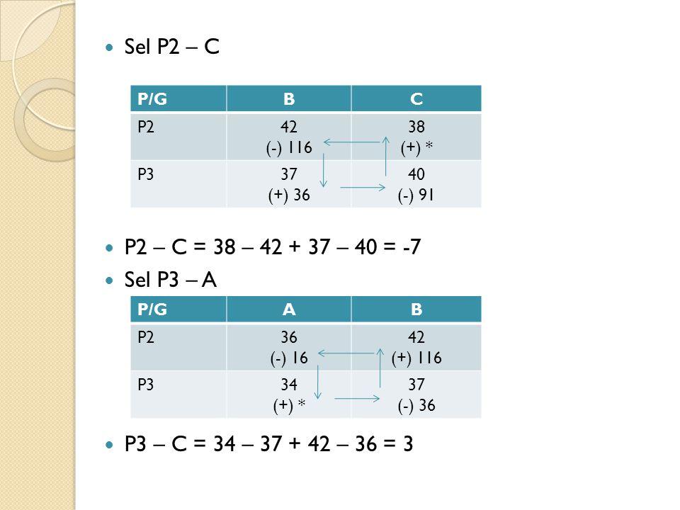 Sel P2 – C P2 – C = 38 – 42 + 37 – 40 = -7 Sel P3 – A