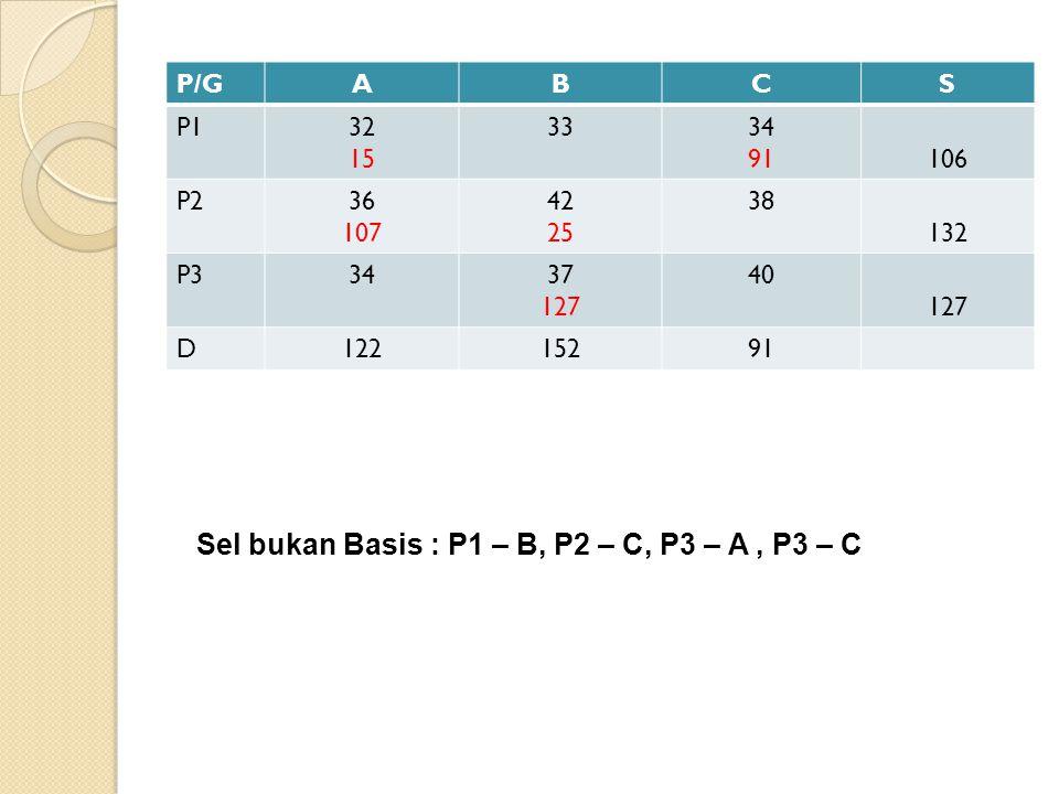 Sel bukan Basis : P1 – B, P2 – C, P3 – A , P3 – C