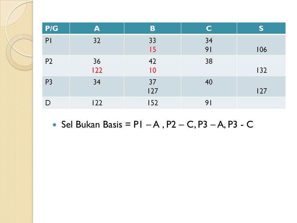 Sel Bukan Basis = P1 – A , P2 – C, P3 – A, P3 - C
