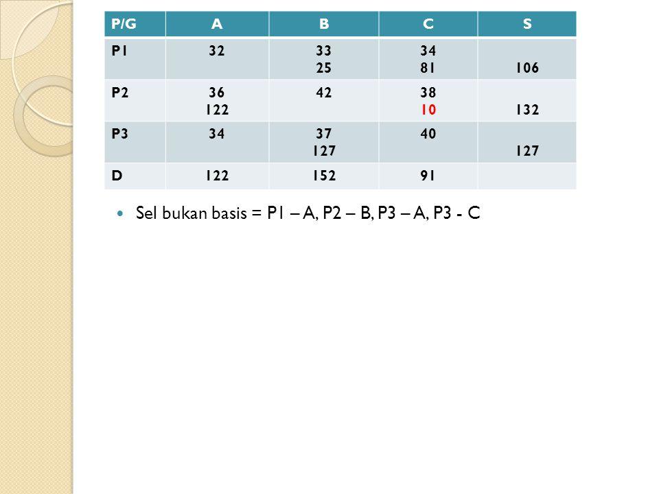 Sel bukan basis = P1 – A, P2 – B, P3 – A, P3 - C