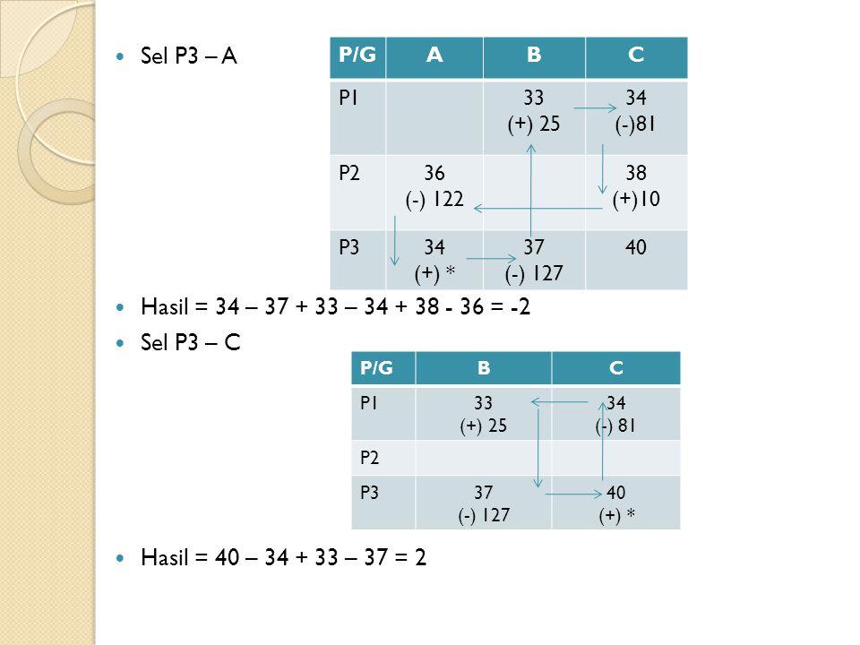 Sel P3 – A Hasil = 34 – 37 + 33 – 34 + 38 - 36 = -2 Sel P3 – C