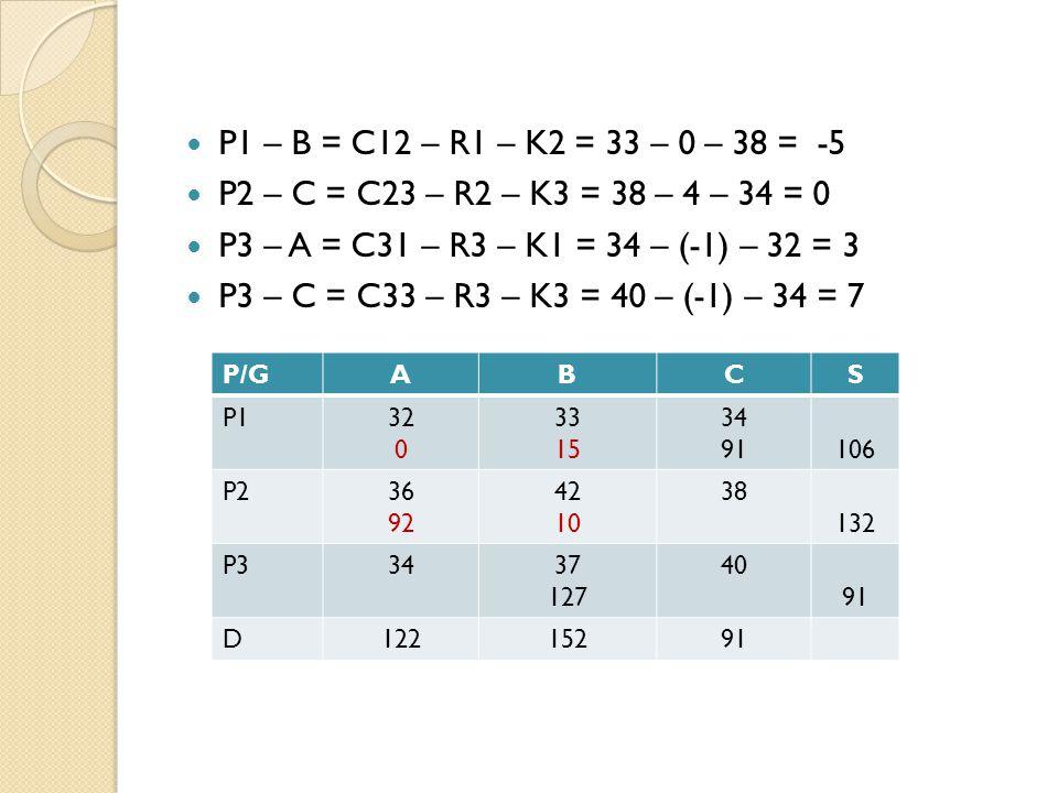 P1 – B = C12 – R1 – K2 = 33 – 0 – 38 = -5 P2 – C = C23 – R2 – K3 = 38 – 4 – 34 = 0. P3 – A = C31 – R3 – K1 = 34 – (-1) – 32 = 3.