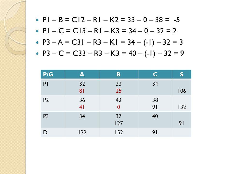 P1 – B = C12 – R1 – K2 = 33 – 0 – 38 = -5 P1 – C = C13 – R1 – K3 = 34 – 0 – 32 = 2. P3 – A = C31 – R3 – K1 = 34 – (-1) – 32 = 3.