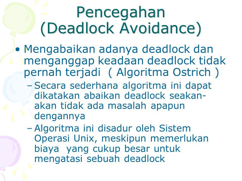 Pencegahan (Deadlock Avoidance)