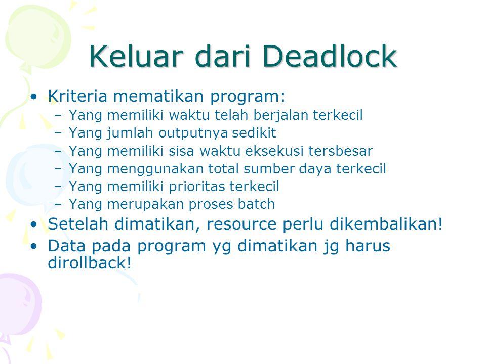 Keluar dari Deadlock Kriteria mematikan program:
